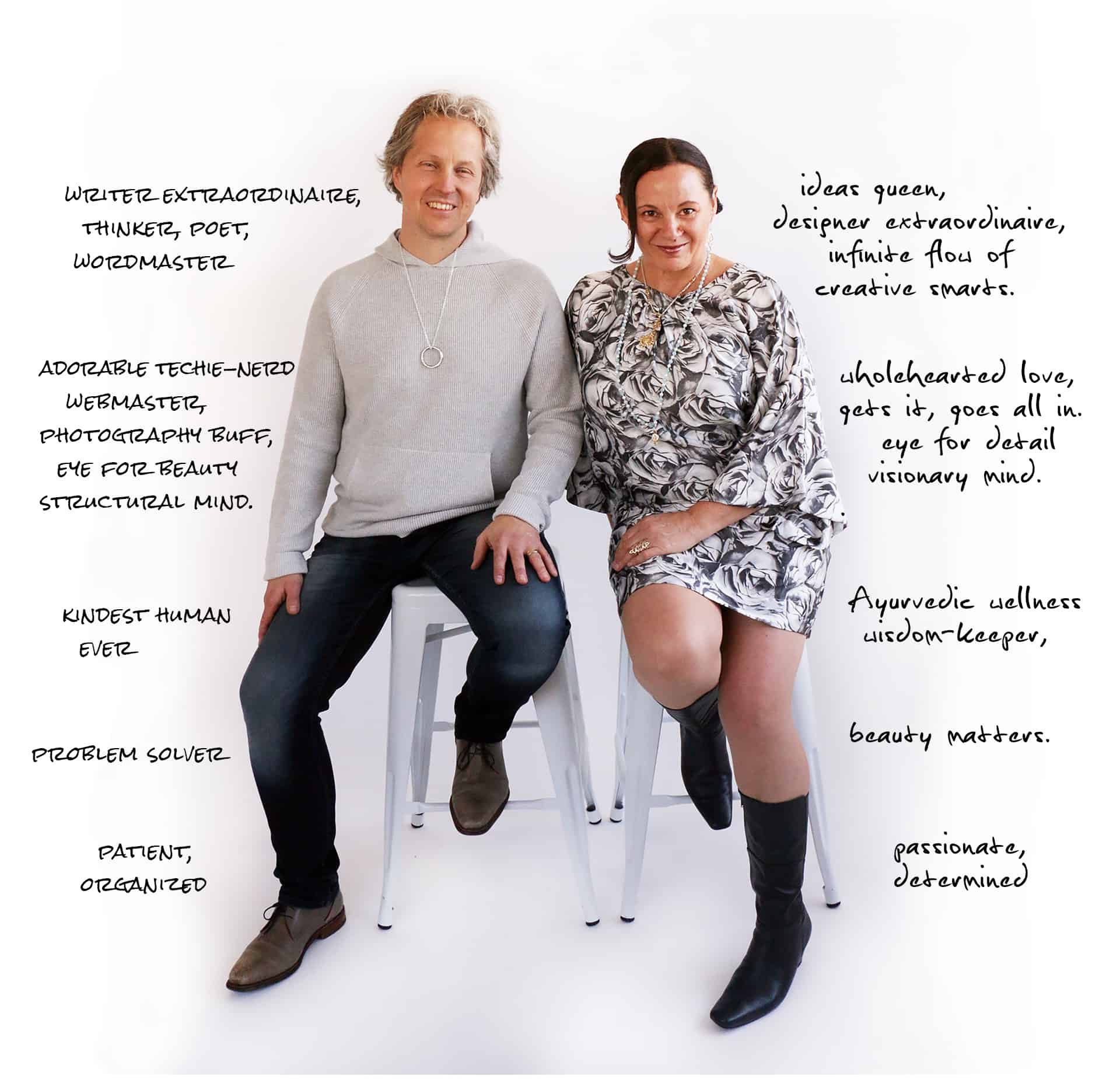 Dave & Glynn - The WellBrand Team