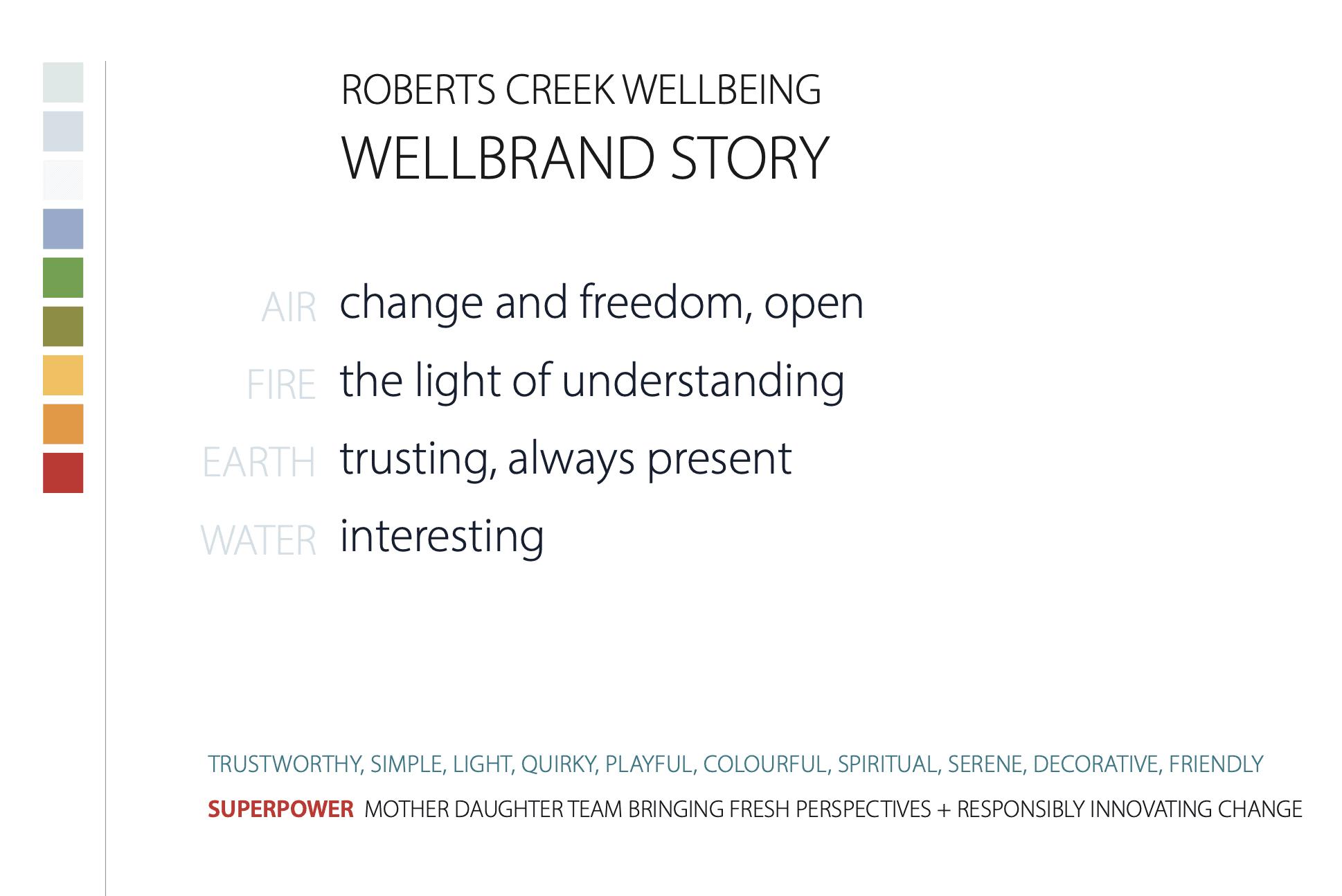 Wellbrand Story